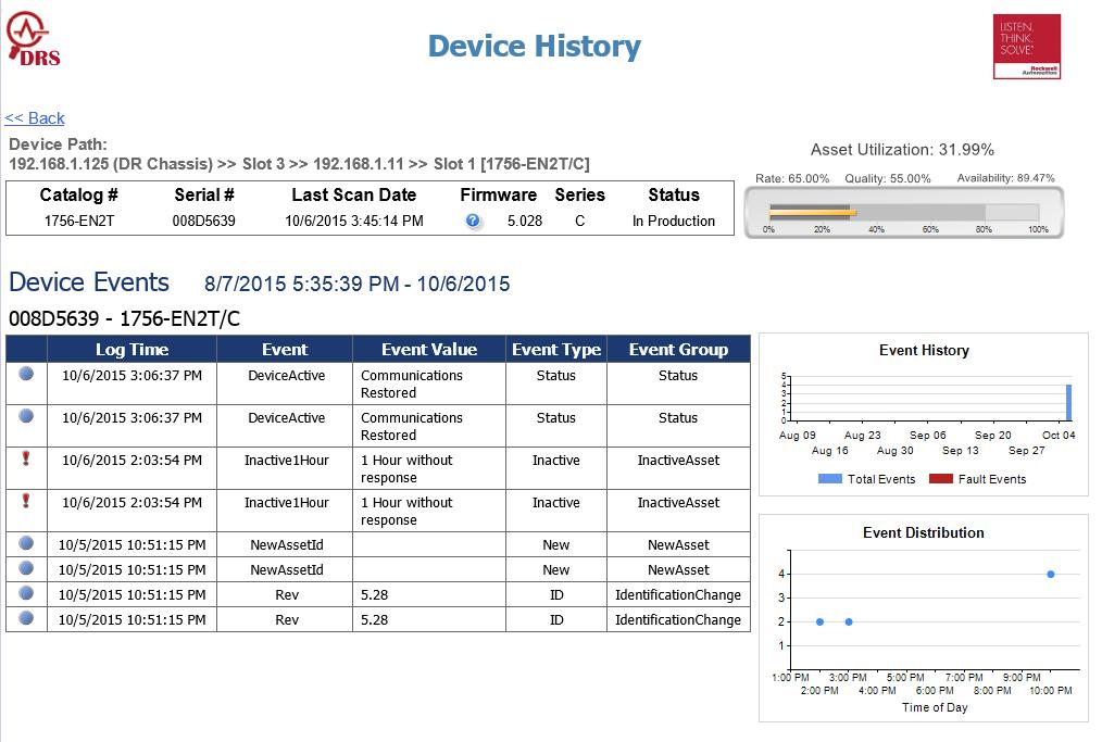 Madison : 1756 en2t firmware