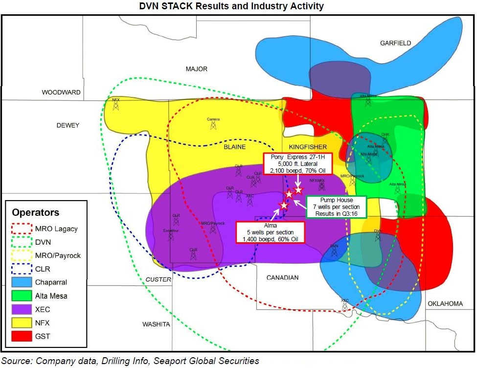 Devon's Stack Well Uses Shorter Laterals For Big Results | Hart Energy