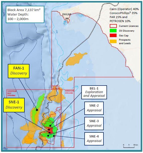Cairn's Plunge Offshore Senegal Boosts Reserves Estimate