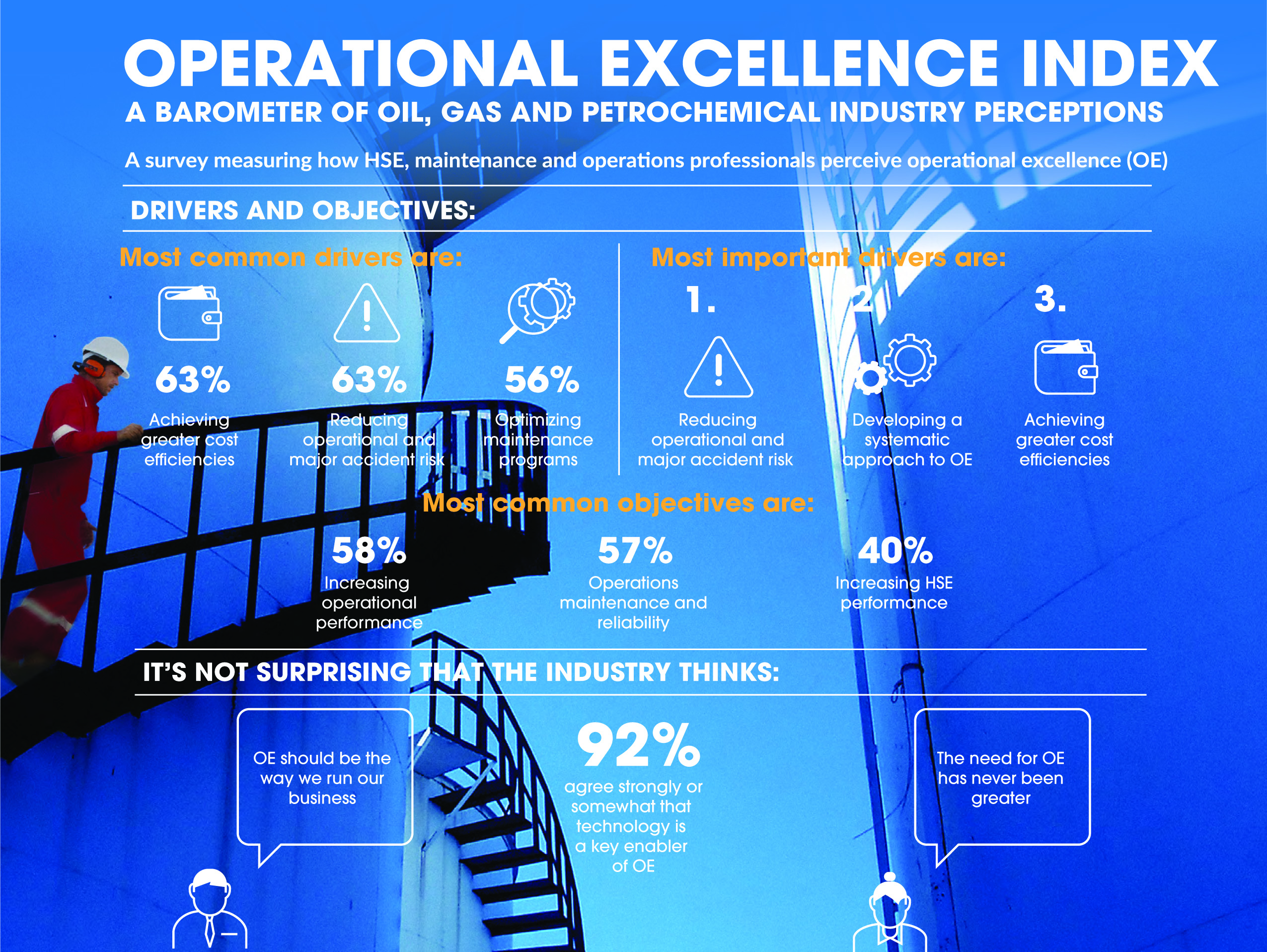 what does the industry think of operational excellence