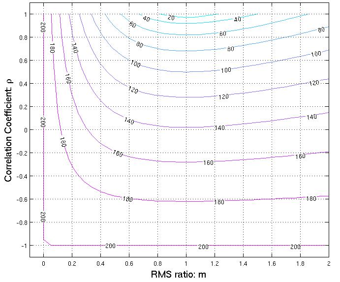 Factors Influencing The Repeatability Of 4-D Ocean-bottom