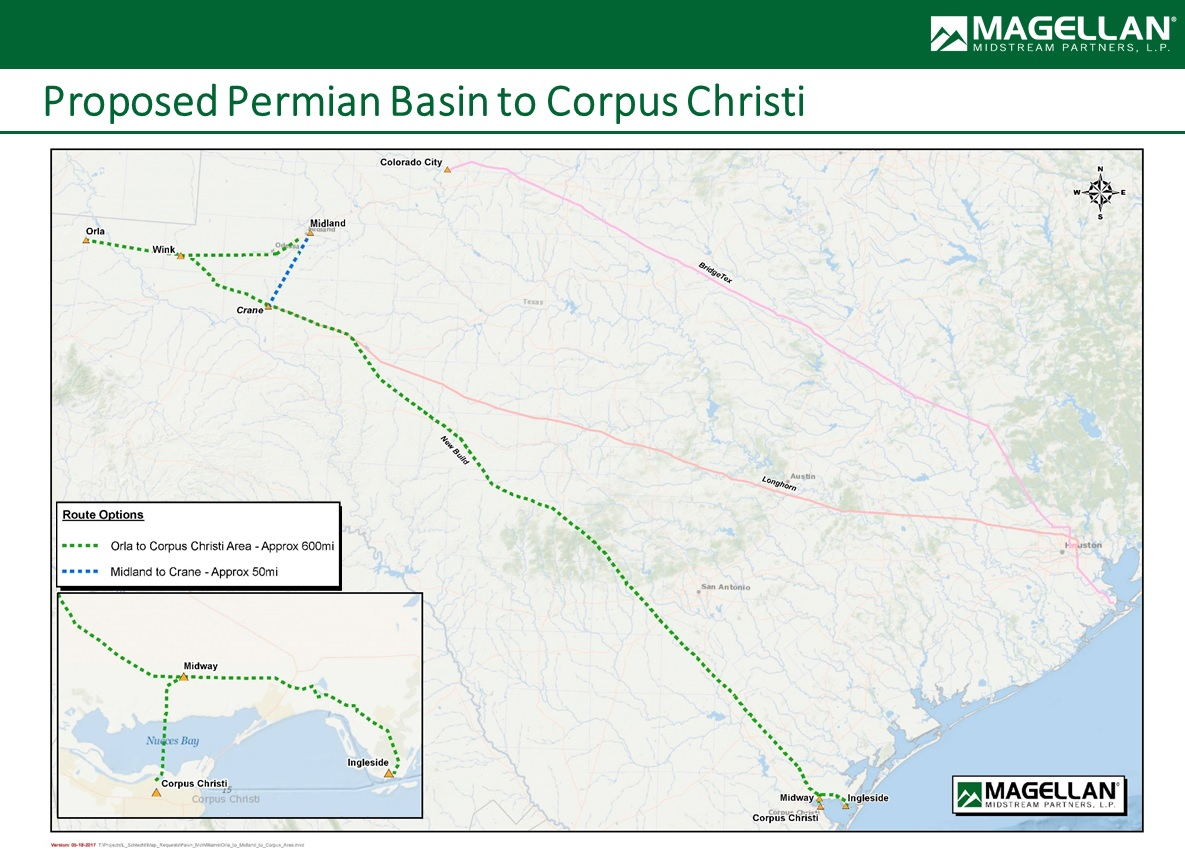 Magellan Eyes Export Opportunities For Permian's Looming Takeaway