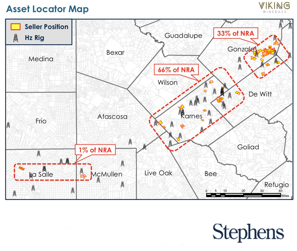 Viking Minerals Divests Core Eagle Ford Shale Assets