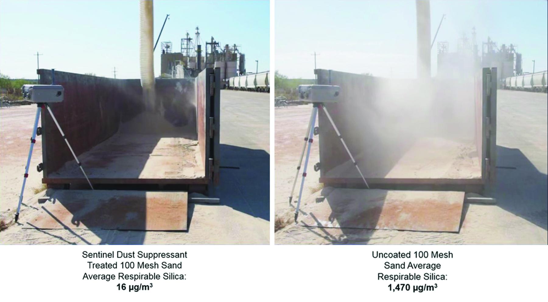 Bustin' Dust: Integrated System Enables New OSHA Regulation