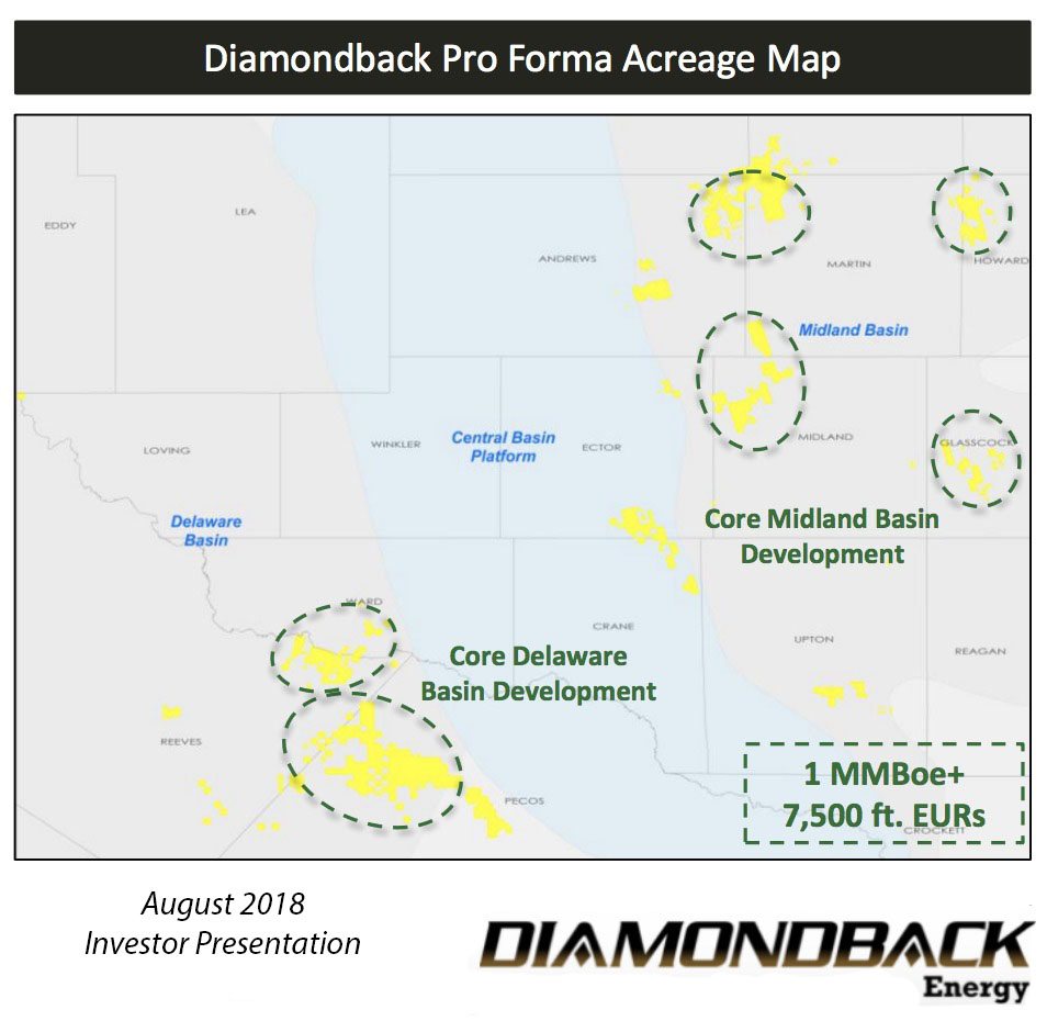 Diamondback Energy Pro Forma Acreage Map (Source: Diamondback Energy Inc.)