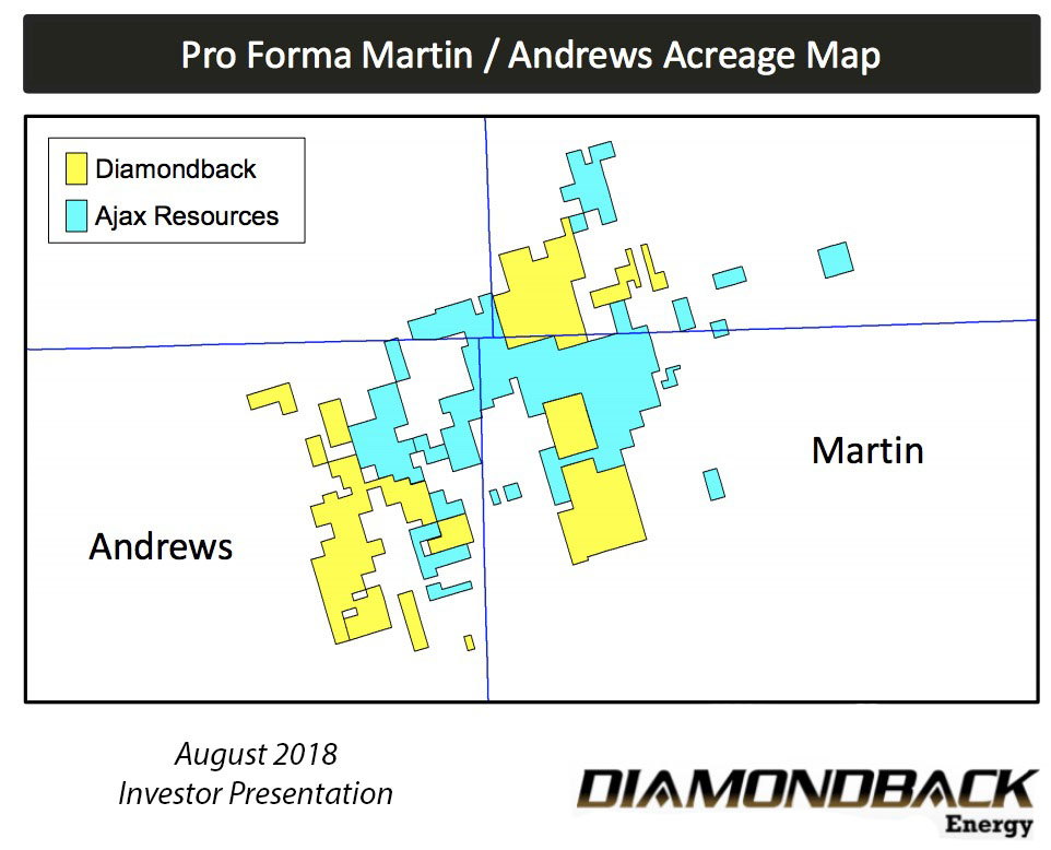 Diamondback Energy Pro Forma Martin Andrews Acreage Map (Source: Diamondback Energy Inc.)