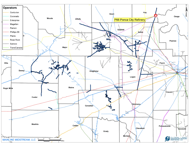 Marketed: Mainline Midstream Oklahoma Gathering Pipeline Interest