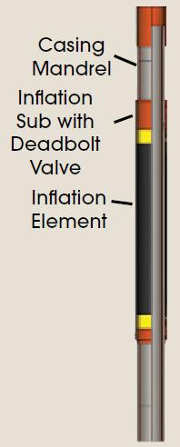 Deadbolt valve