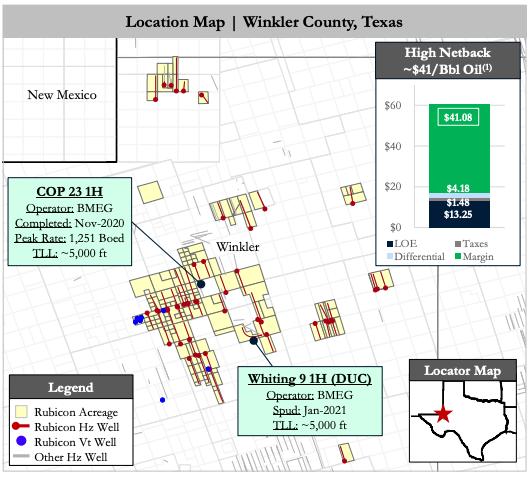 نقشه بازاریابی مشاوران انرژی بازدارنده - فرصت سکوی حوضه مرکزی Rubicon Oil & Gas II