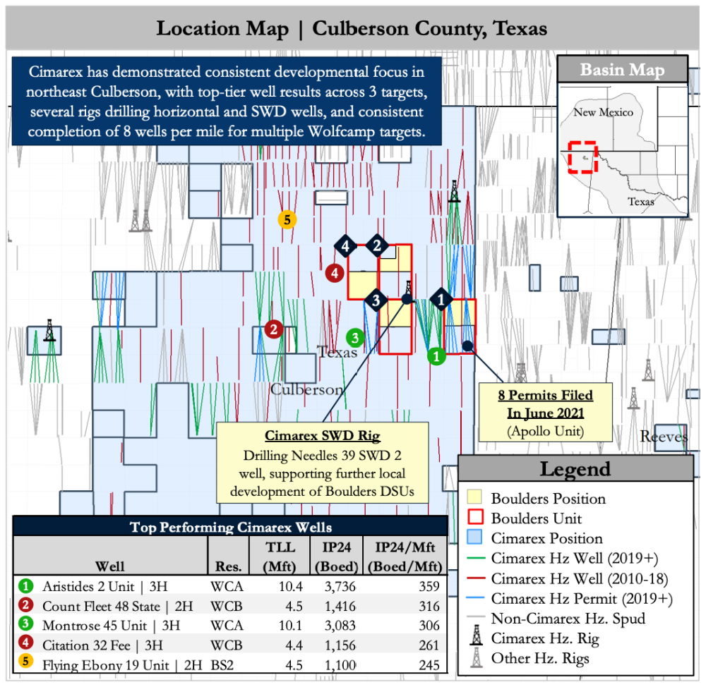 Detring Maped Marketed - Boulders Royalty Permian حوضه مواد معدنی Culberson County Texas