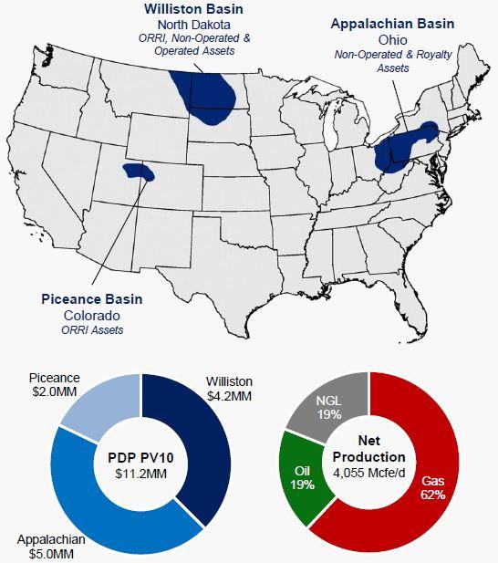 مشاوران انرژی ایگل رودخانه نقشه ای به بازار عرضه کردند _ Windsor Energy Multibasin علاقه کاری - فرصت تملک حق امتیاز