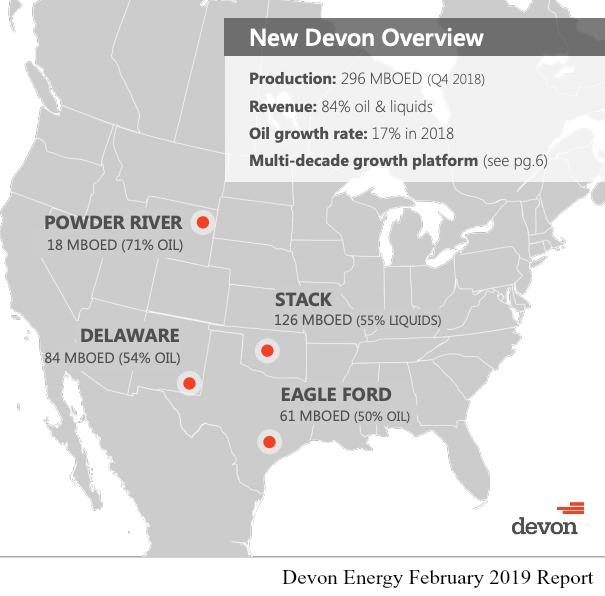 New Devon Energy Overview (Source: Devon Energy Corp.)