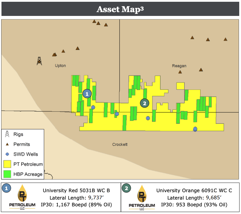 PT Petroleum Southern Midland Basin Asset Map (Source: Wells Fargo Securities LLC)