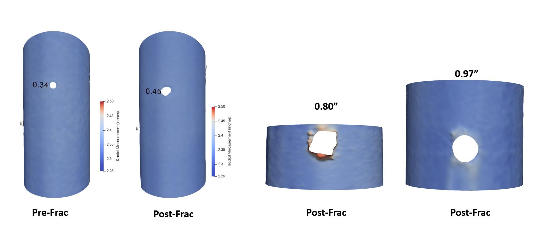perforation analysis