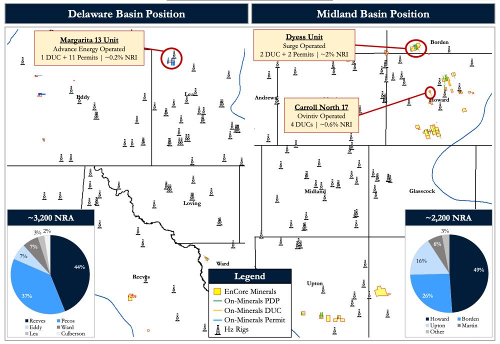 نقشه فروش مشاوران PetroDivest - مواد معدنی EnCore Permian در سراسر حوضه های Midland Delaware