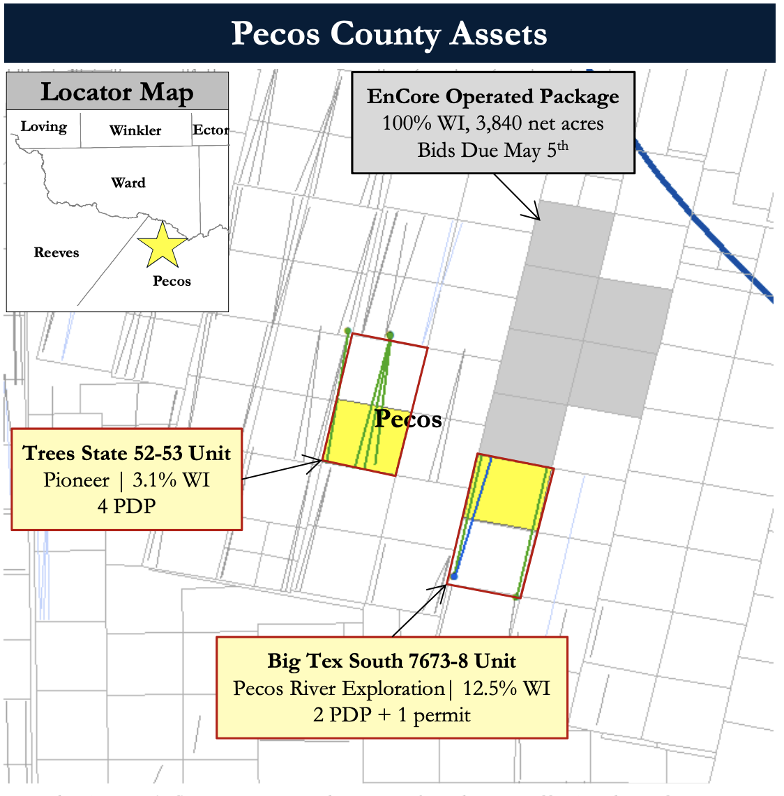 PetroDivest Marketed - EnCore Permian Operated Leasehold, Minerals Opportunity Pecos County Asset Map