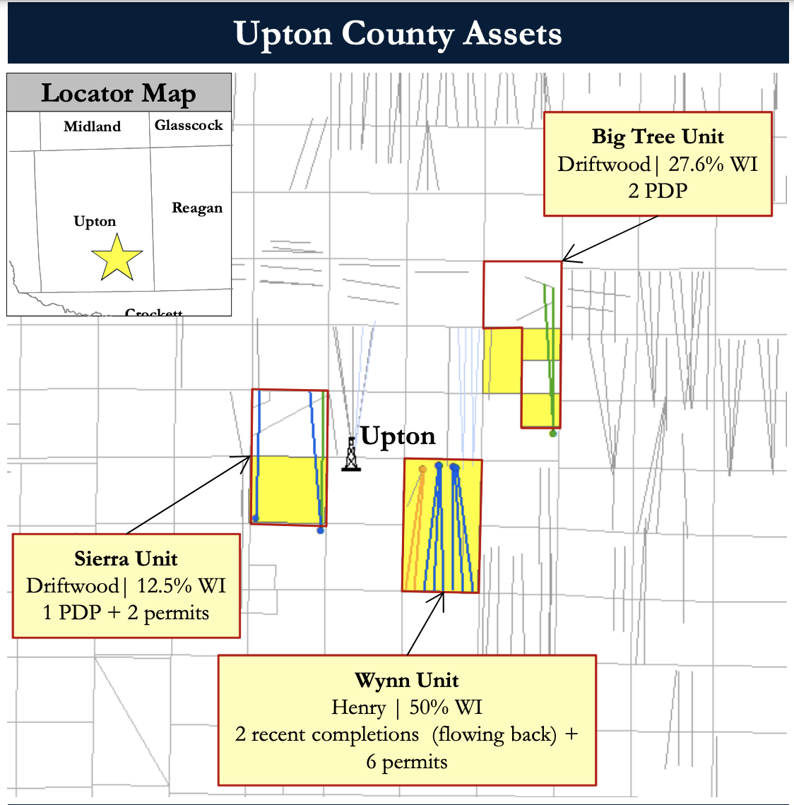 PetroDivest Marketed - EnCore Permian Operated Leasehold, Minerals Opportunity Upton County Asset Map