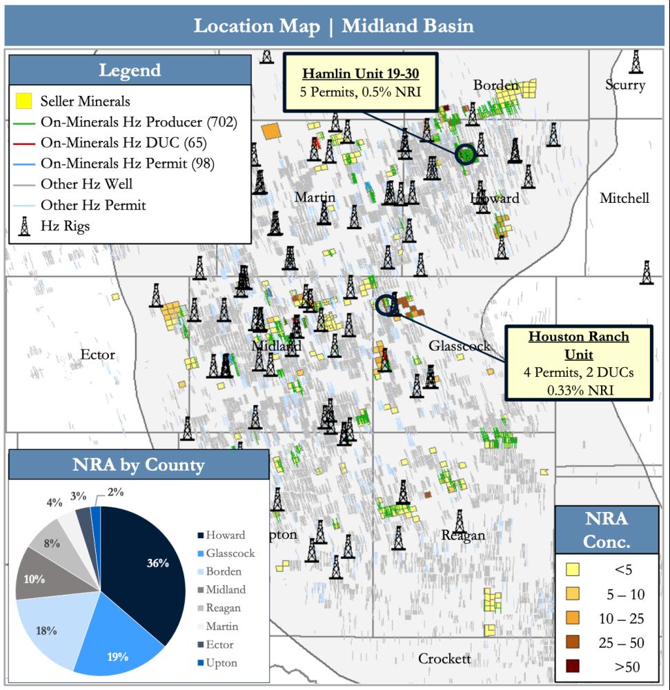 نقشه PetroDivest به بازار عرضه شد - معادن معدن و سلطنت Midland Basin