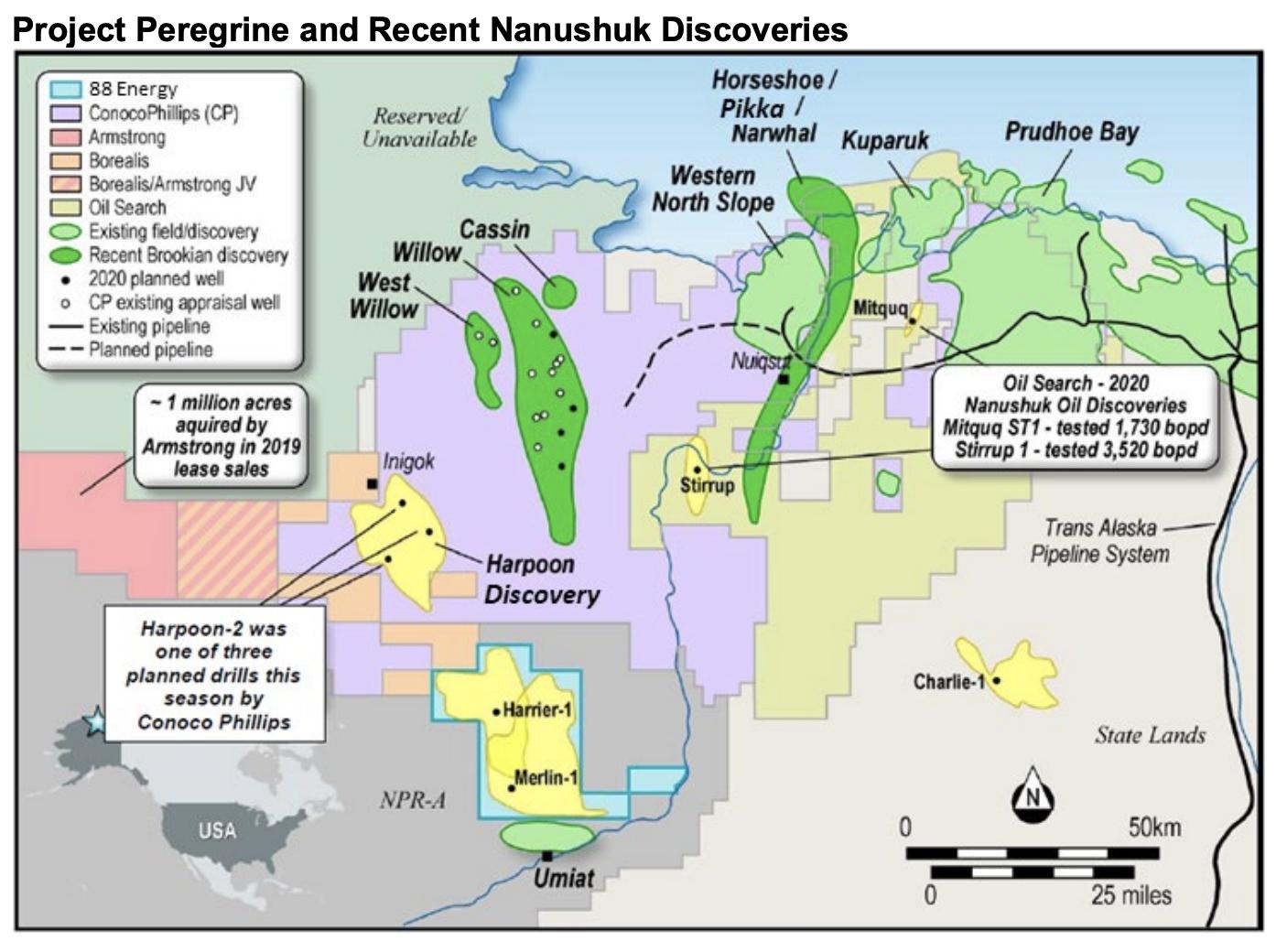 پروژه Peregrine و یافته های اخیر Nanushuk منبع 88 انرژی