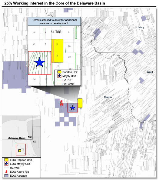 RedOaks Energy Advisors Marketed Map - EOG Resources Reeves County Nonop Working Interest