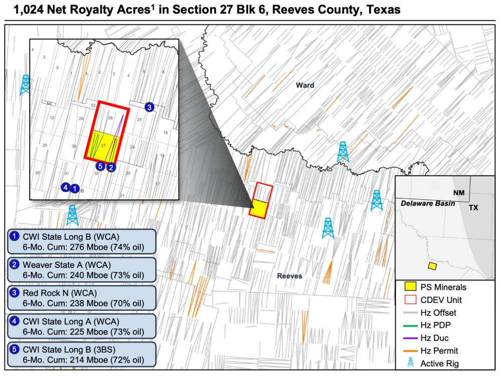نقشه مشاوران انرژی RedOaks به بازار عرضه شد - بسته مواد معدنی Permian Basin Reeves County Texas