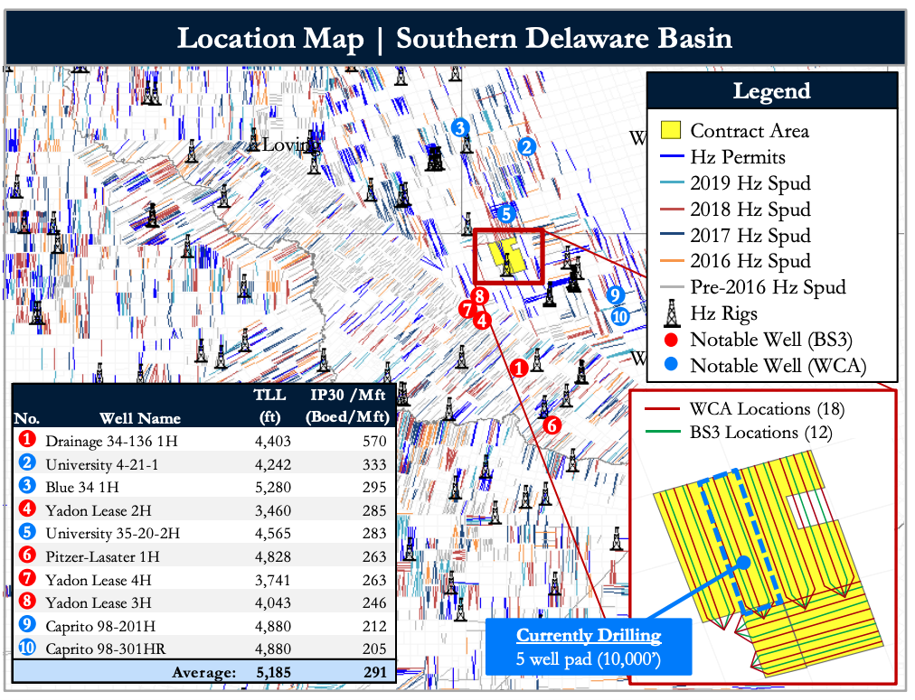 Rio Oil and Gas Core Delaware Basin Nonop Asset Map, Ward County, Texas (Source: Detring Energy Advisors)