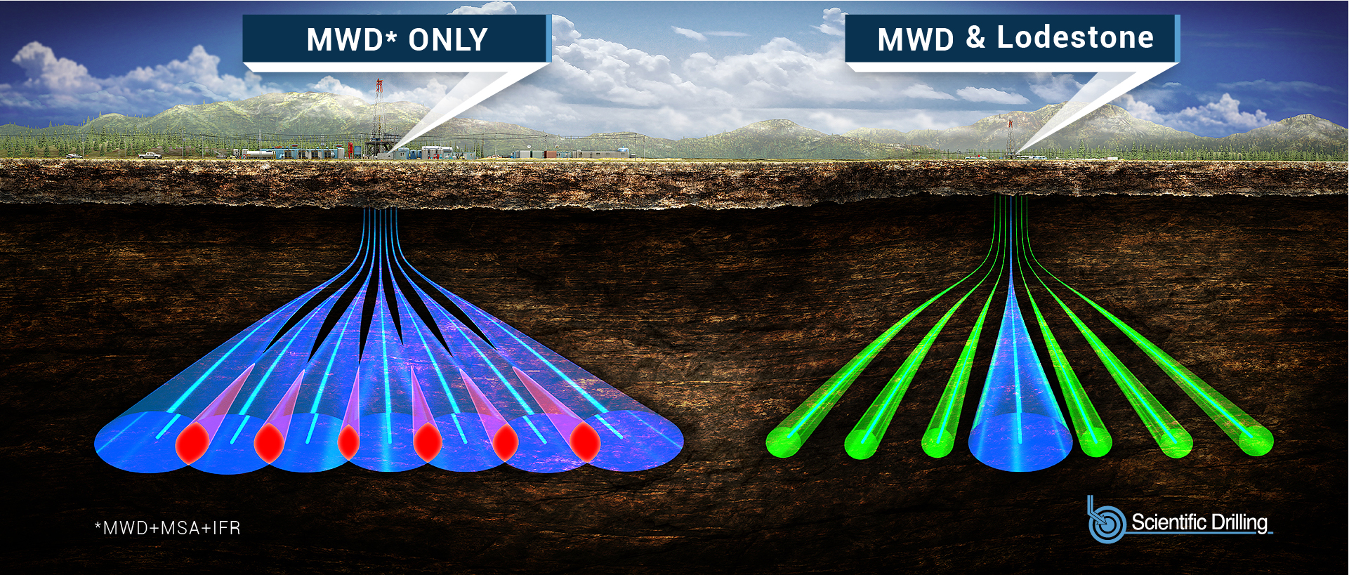 Improved confidence of wellbore proximity is achieved using the Lodestone ranging system.