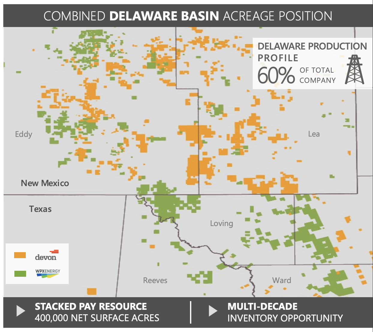Combined Delaware Basin Acreage Position Asset Map