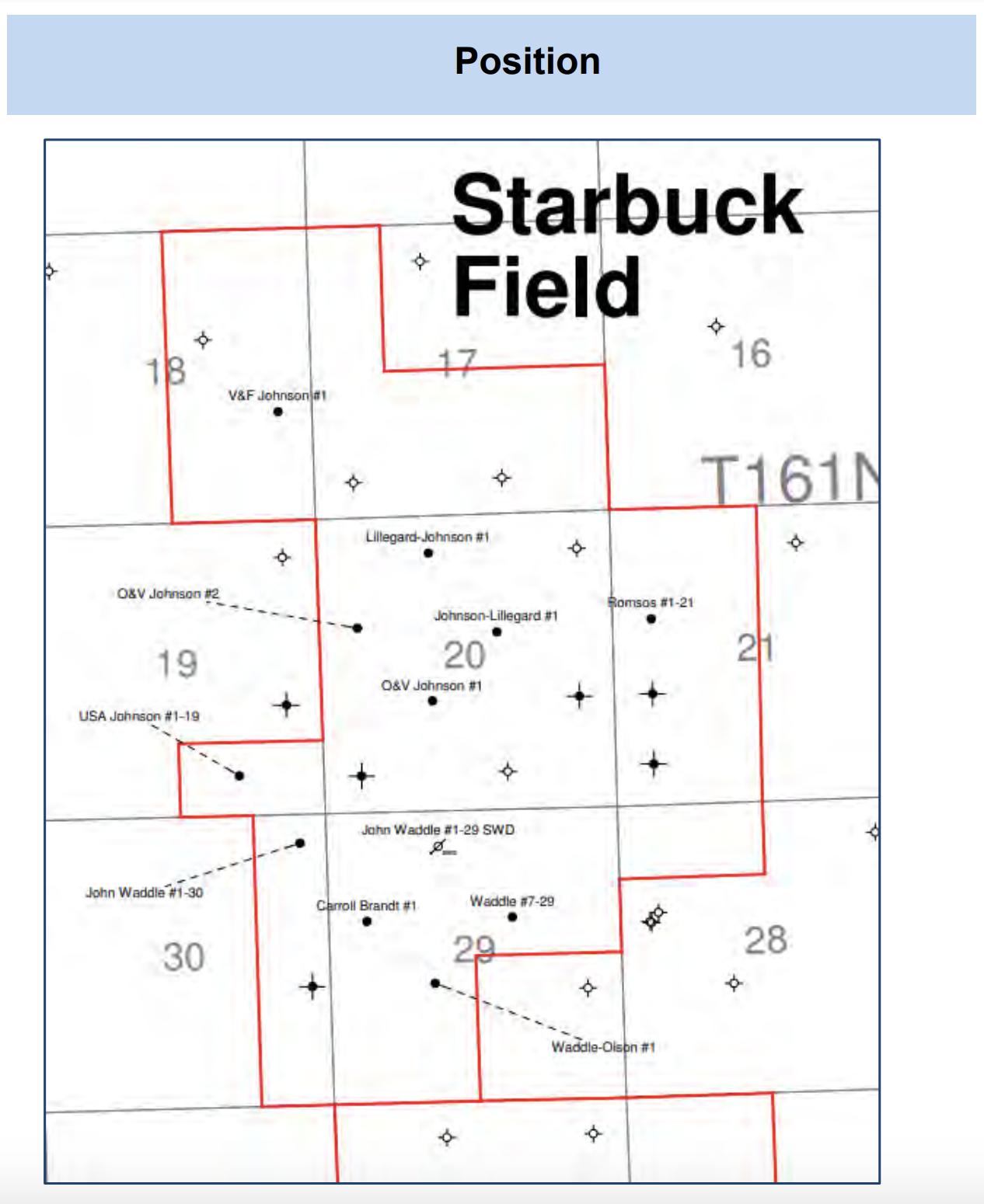 به بازار عرضه شده است: Empire Petroleum Starbuck Madison Unit ، داکوتای شمالی