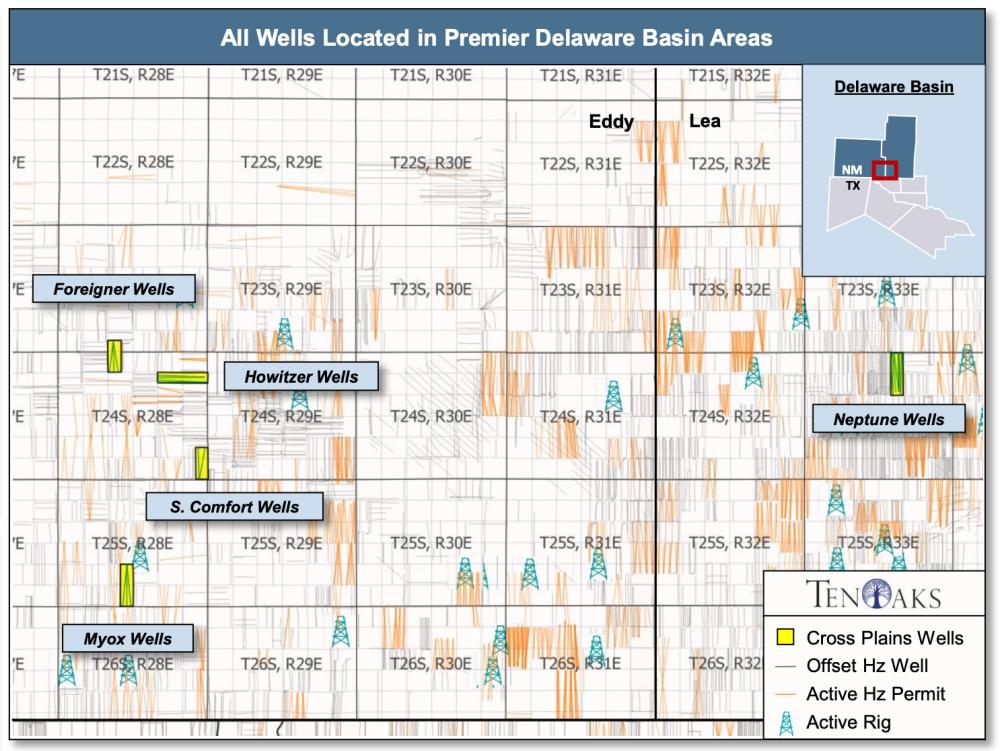 مشاوران انرژی TenOaks نقشه ای را به بازار عرضه کردند - خواص حوضه دلاور غیر عملیاتی Cross Plains Energy Partners
