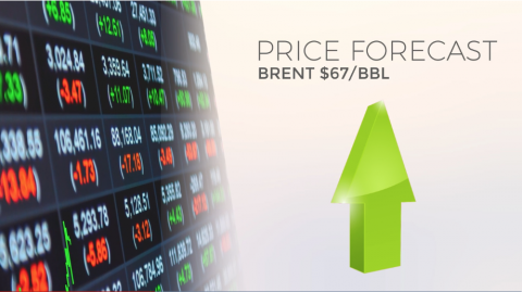 What's Affecting Oil Prices This Week (July 15, 2019)?