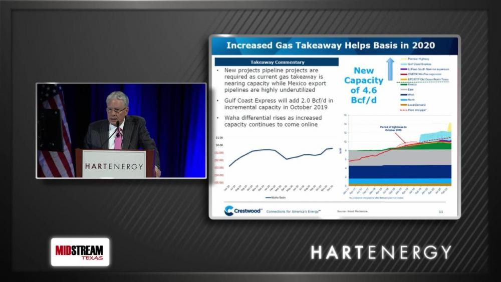 Midstream_Texas_2019_Hart_Phillips